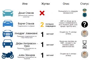 vizuelizacija-soobrakajka2